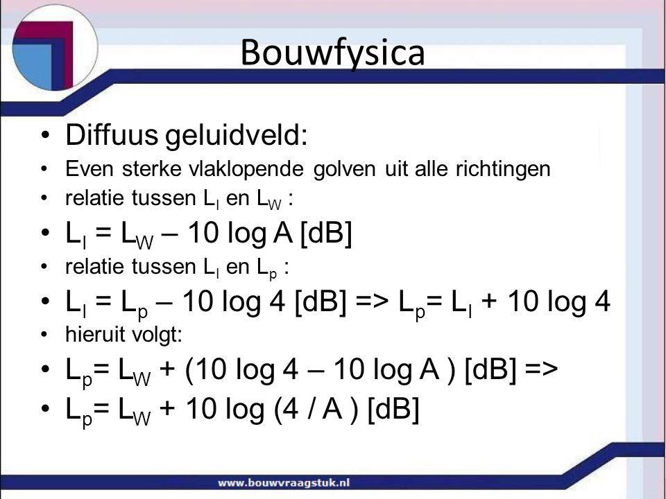 Bouwfysica Diffuus geluidveld: LI = LW – 10 log A [dB]